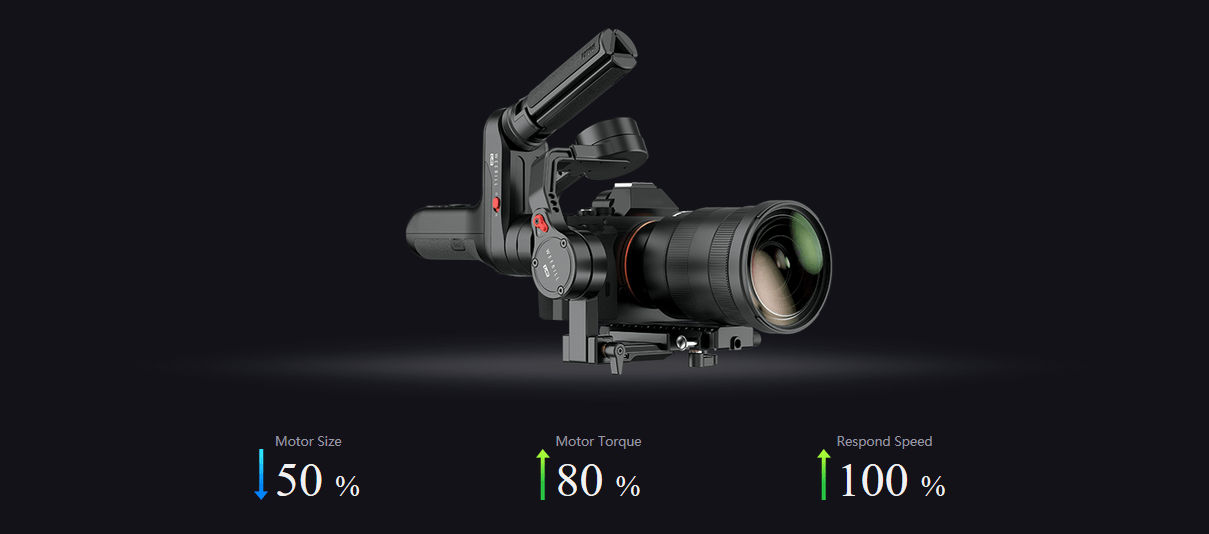 Zhiyun Tech Weebill LAB 19 - 1